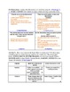 Fifteen Great Reading Response Activities