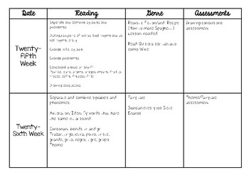 Fifth 6 Weeks of School Reading Pacing Guide *Spanish*