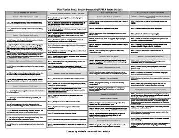 Fifth Florida Standards- Bundled