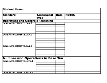 Fifth Grade - 5th Grade Common Core Math Progress and Mastery Tracker