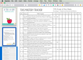 Fifth Grade A TEK-a-Day Reading Test Prep & Review, 3rd Nine Weeks
