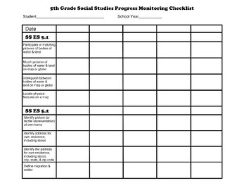 Fifth Grade  AAA ALL SUBJECTS BUNDLE Checklist Progress Monitoring