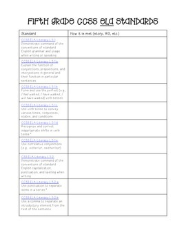 """Fifth Grade CCSS ELA and Math Standards """"Check Offs""""/Pacing Guide"""