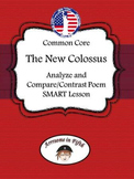 """Fifth Grade Common Core: Analyzing Poem """"The New Colossus"""""""