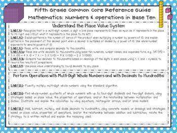 Fifth Grade Common Core Class Checklist {Now Editable!}