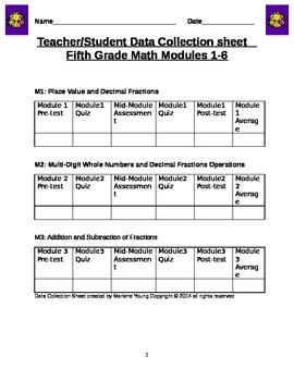 Fifth Grade Common Core Data Sheet