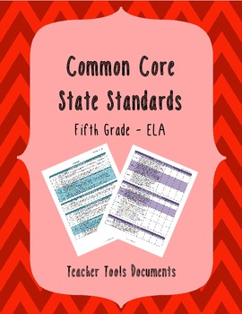 Fifth Grade Common Core ELA Teacher Documents