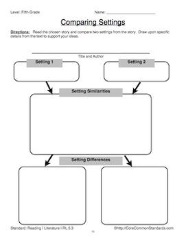 Fifth Grade Common Core Homework