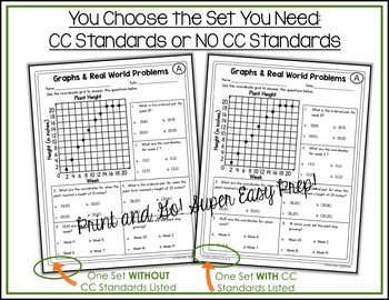 Coordinate Graphing & Real World Problems Worksheets