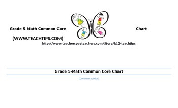 Fifth Grade Common Core Standards (Math)-Student Chart