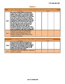 Fifth Grade Common Core Math Teacher Documents