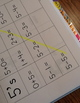 Fifth Grade Common Core Planning Template and Organizer for Math