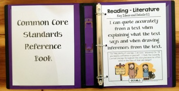 Common Core Posters Full Page (5th Grade) - ELA ONLY