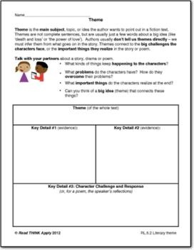Fifth Grade Common Core Reading Response Sheets
