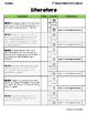 Fifth Grade Common Core Standards Checklist