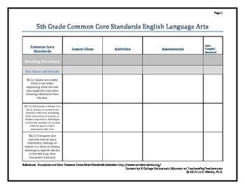5th Grade Common Core Standards ELA Lesson Plan Charts Lan