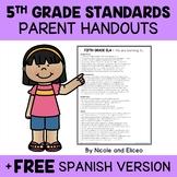 Fifth Grade Common Core Standards Parent Handouts