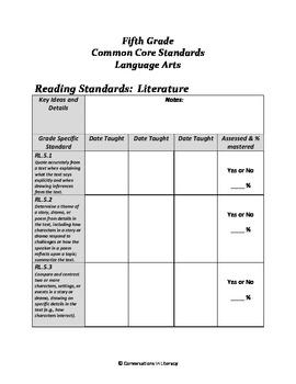Fifth Grade Common Core State Standards ELA Documenting Checklist