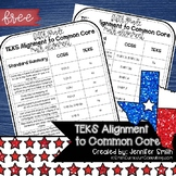 Fifth Grade Common Core to TEKS Math Standards Alignment