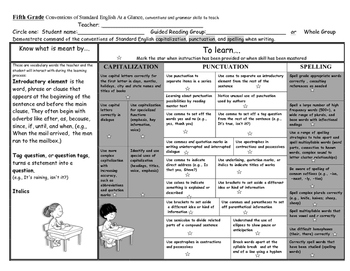Language Standards at a Glance Fifth Grade
