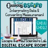 Fifth Grade Converting Measurements & Interpreting Data Digital Escape Room