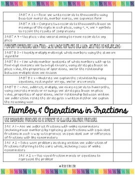 Core Standards Checklist *CCSS* 5th Grade