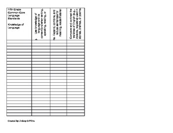 Fifth Grade ELA Common Core Assessment Checklists