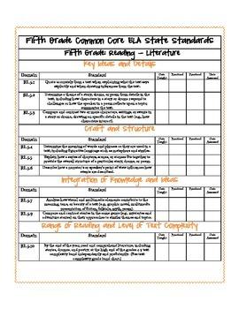Fifth Grade ELA Common Core State Standards Checklist