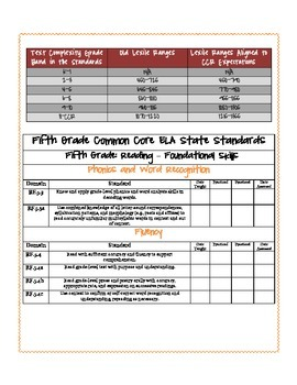 Fifth Grade ELA Common Core State Standards Checklist