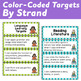 Fifth Grade ELA I Can Statements (Learning Targets) for the Common Core
