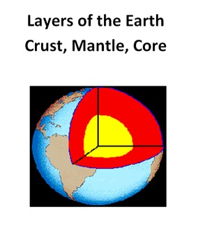 Fifth Grade Earth Science Power Point Lesson and Student Notes