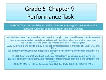 Fifth Grade  Chapter 9 Math performance task