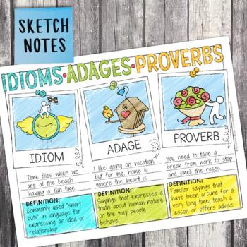 Fifth Grade Grammar Unit: Idioms, Adages & Proverbs