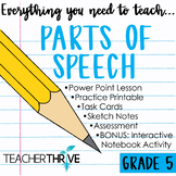 Fifth Grade Grammar and Language Unit Parts of Speech Review