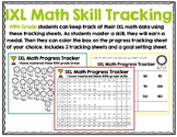 Fifth Grade IXL Math Tracking