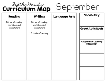 Fifth Grade Literacy Curriculum Map