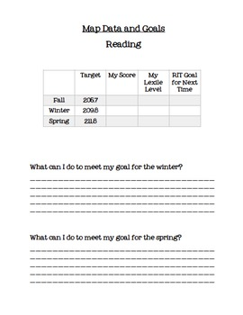 Fifth Grade MAP Testing Goal Sheets