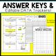5th Grade Math Assessments | 5th Grade Math Quizzes EDITABLE