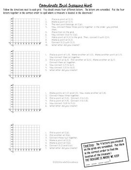 Fifth Grade Math Bundle of Activities and Games