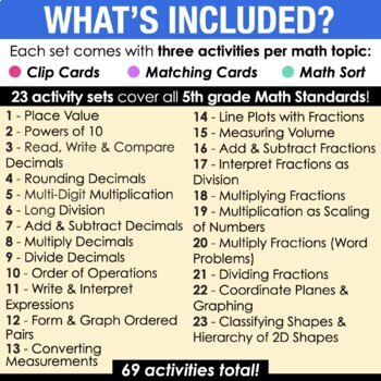 5th Grade Math Centers Bundle - Math Games for Guided Math