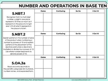 5th Grade Math Common Core Standards Checklists