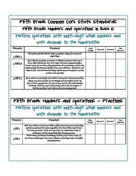 Fifth Grade Math Common Core State Standards Checklist