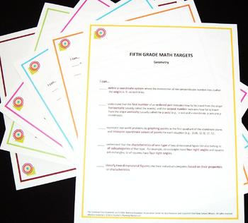 Fifth Grade Math Core Posters-Set of Six - With Free Checklists