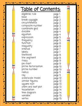 Fifth Grade Math Dictionary