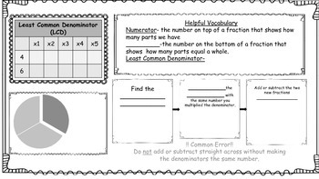 Fifth Grade Math Graphic Organizers: NFT Fractions