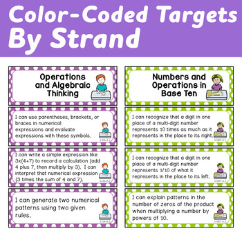Fifth Grade Math I Can Statements (Learning Targets) for the Common Core