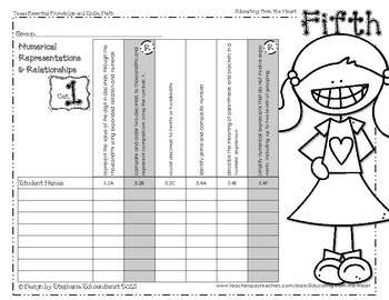 Fifth Grade Math TEKS Checklist