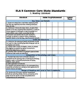 Fifth Grade Math and Language Arts Common Core Checklist