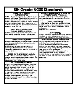 Fifth Grade NGSS Standard Sheet