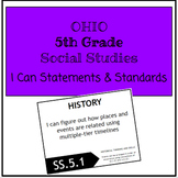 Fifth Grade Ohio Social Studies I Can Statements and Standards